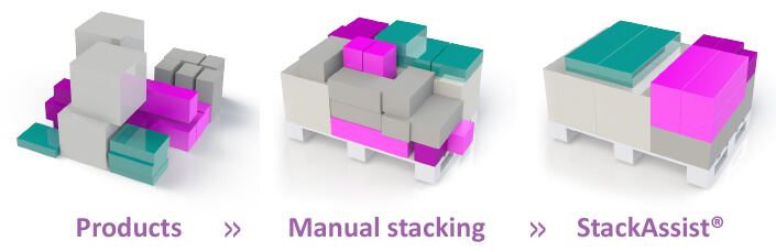 Box stacking instruction - StackAssist