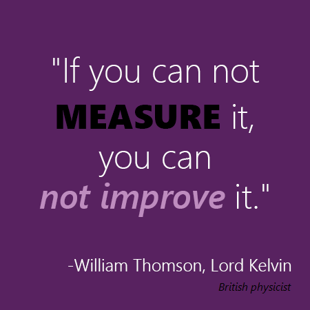 If you can not measure it you cannot improve it